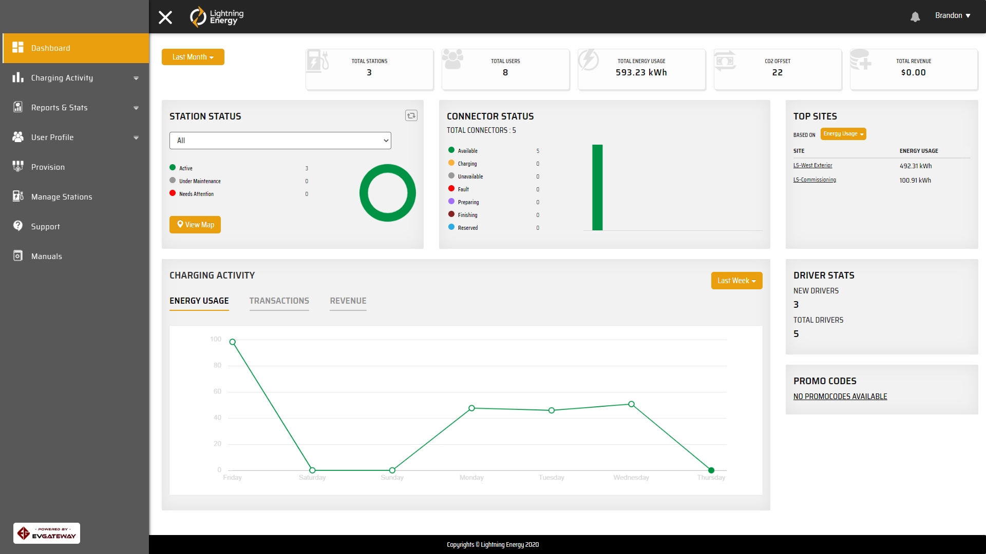The customizable dashboard provides at-a-glance information